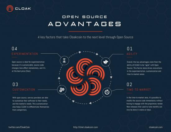 cloak-open-source-advantages.png
