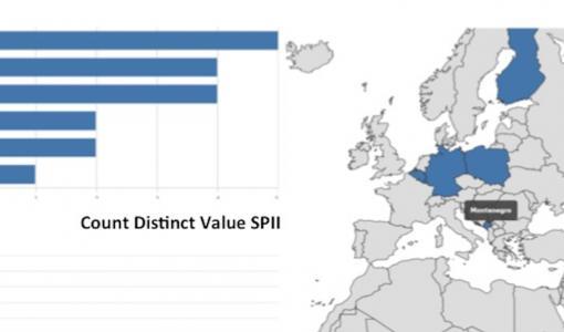 GOVERSHIP lance un outil automatique de cartographie des données personnelles RGPD