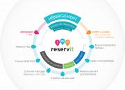 Avec RESERVIT 3 en 1 cloud, prenez en main la commercialisation de votre hébergement