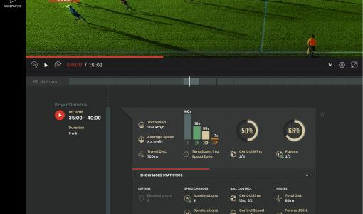 Wisesport introduces digitalization's benefits to football games – Football Association of Finland uses real-time sports analytics daily