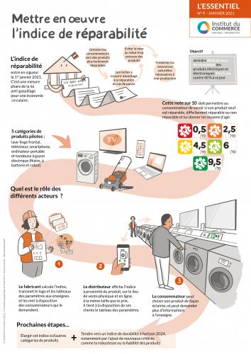 essentiel-9-la-mise-en-oeuvre-de-lindice-de-reparabilite-infographie.png