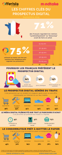 infographie-offerista-2.png